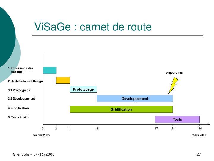 ViSaGe : carnet de route