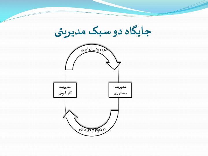 جایگاه دو سبک مدیریتی