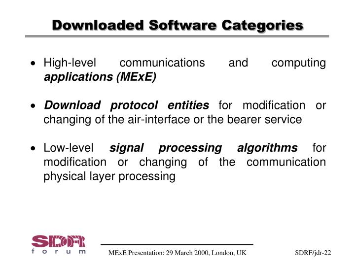 Downloaded Software Categories