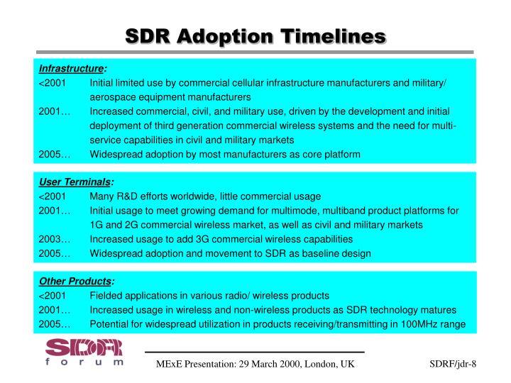 SDR Adoption Timelines