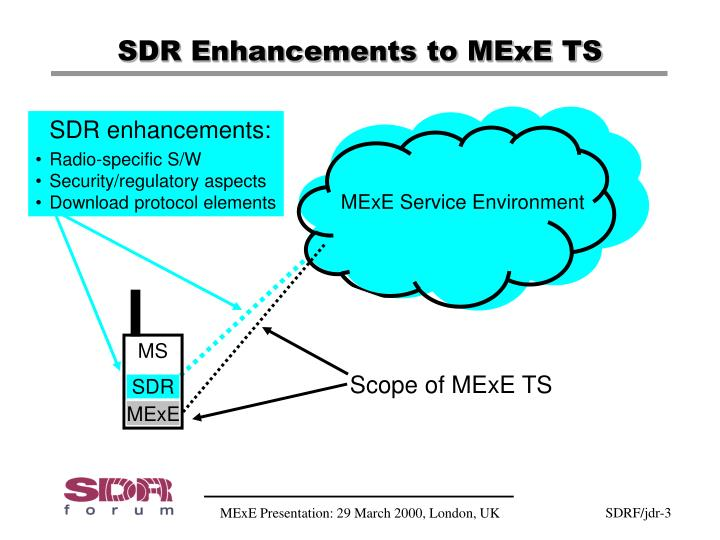 Sdr enhancements to mexe ts