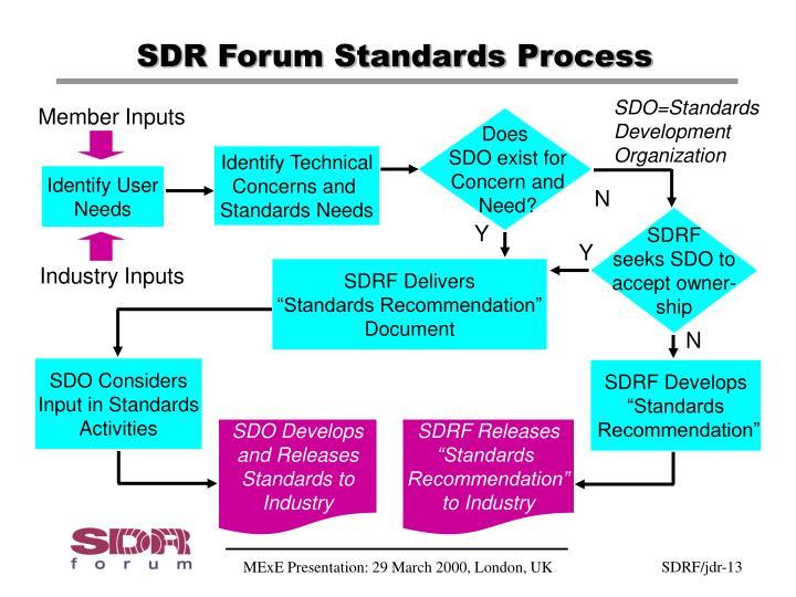 SDO=Standards
