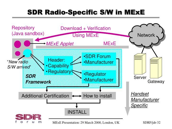 SDR Forum