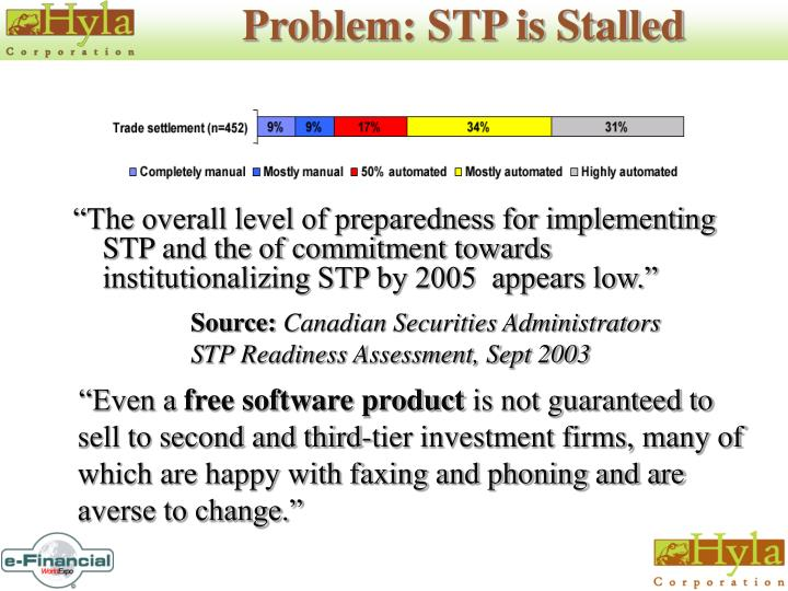 Problem: STP is Stalled