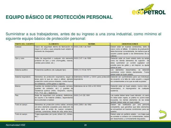 EQUIPO BÁSICO DE PROTECCIÓN PERSONAL