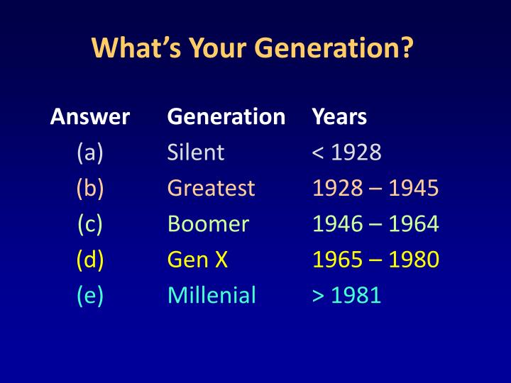 What's Your Generation?
