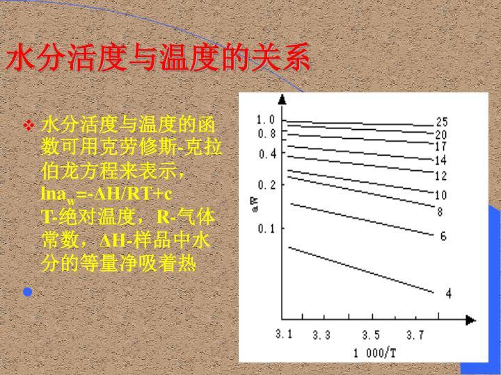 水分活度与温度的关系