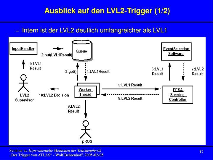 Ausblick auf den LVL2-Trigger (1/2)