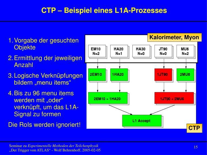 CTP – Beispiel eines L1A-Prozesses