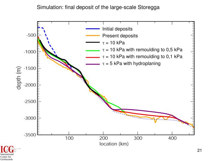 Simulation: final deposit of the large-scale Storegga