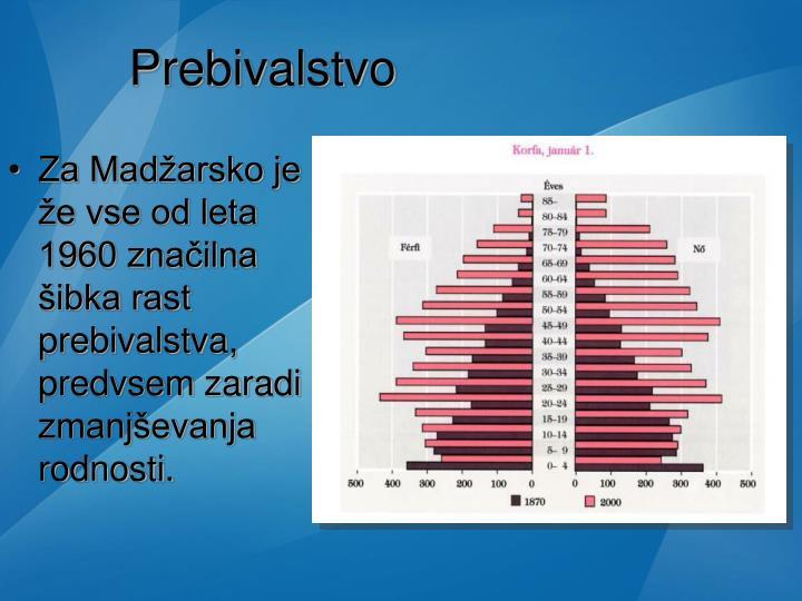 Prebivalstvo