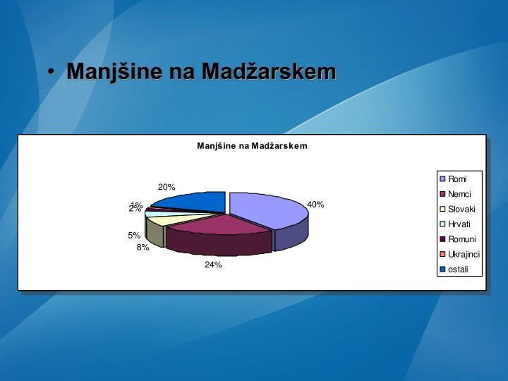 Manjšine na Madžarskem