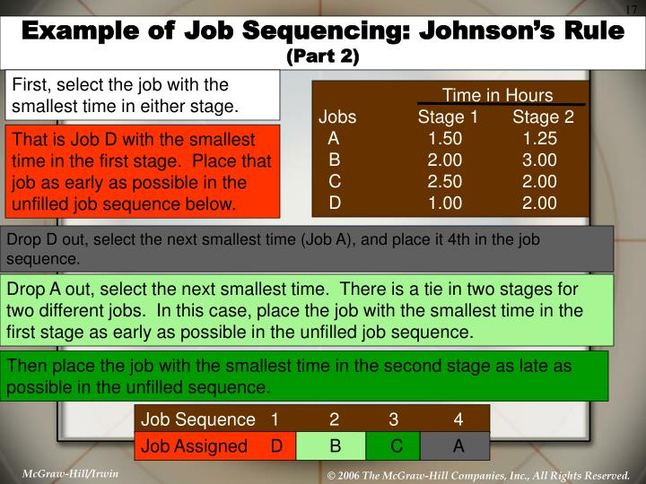Example of Job Sequencing: Johnson's Rule