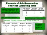example of job sequencing shortest operating time