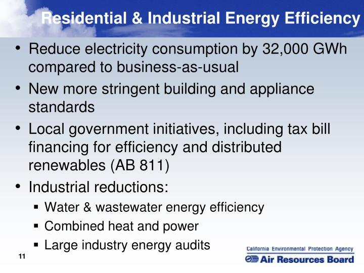 Residential & Industrial Energy Efficiency