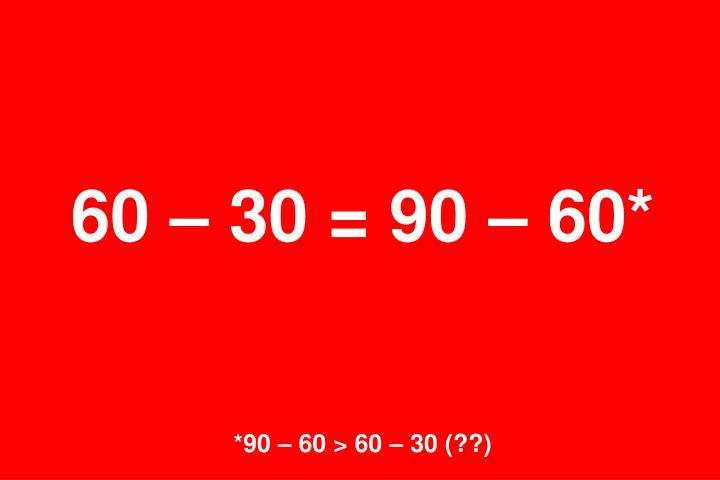 60 – 30 = 90 – 60*