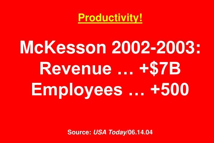 Productivity!
