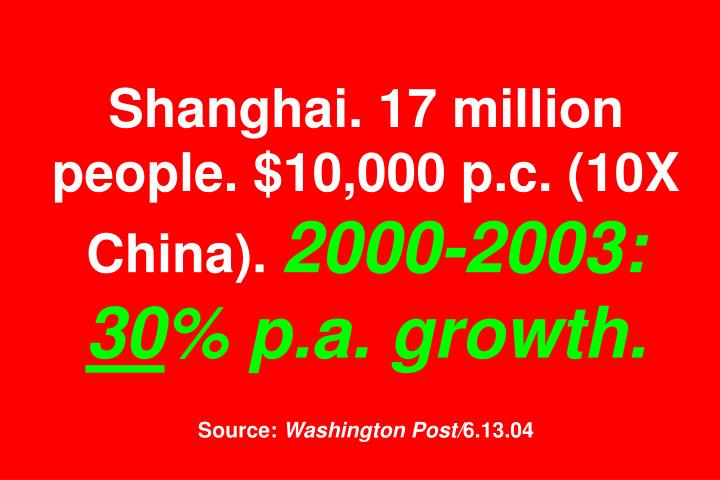 Shanghai. 17 million people. $10,000 p.c. (10X China).