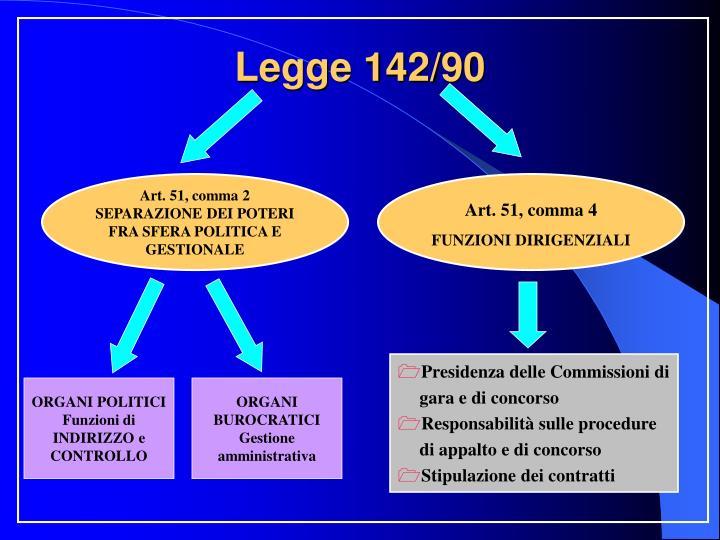 Legge 142/90