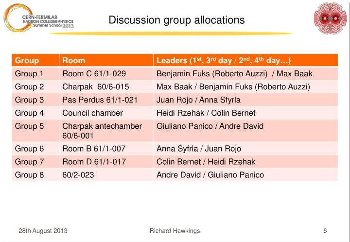 Discussion group allocations