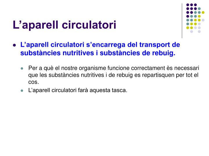 L'aparell circulatori