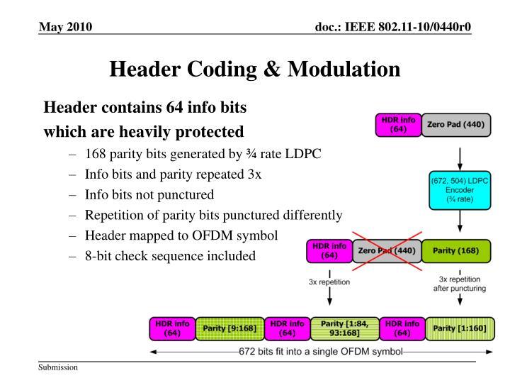 Header Coding & Modulation