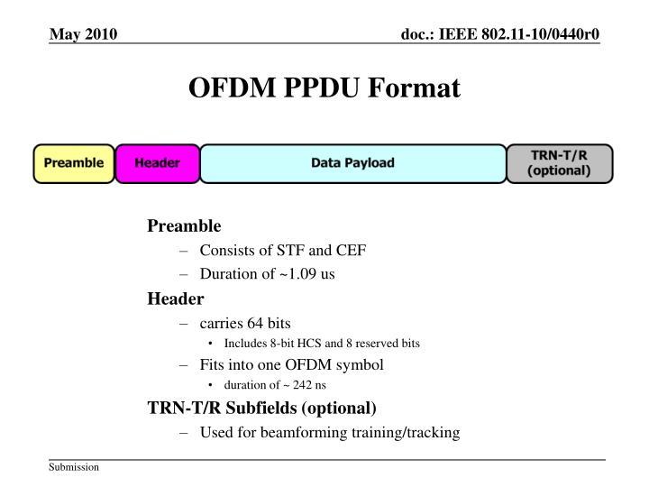OFDM PPDU Format
