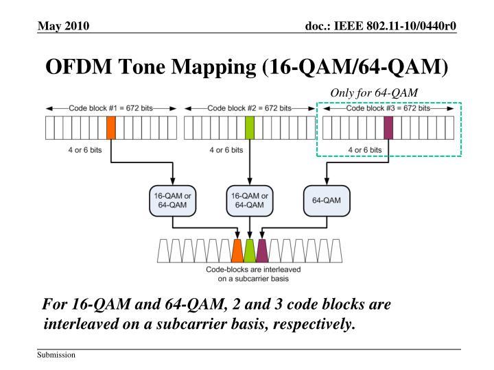 OFDM Tone Mapping (16-QAM/64-QAM)