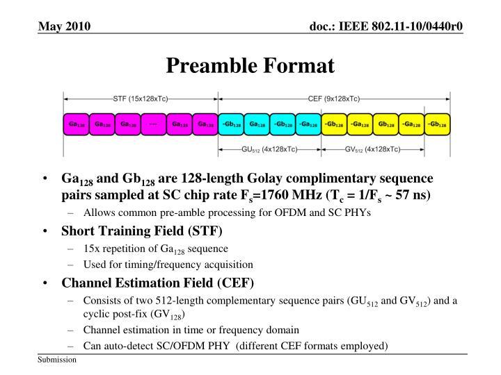 Preamble Format