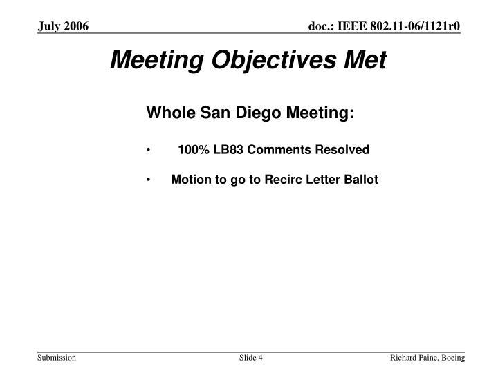 Meeting Objectives Met