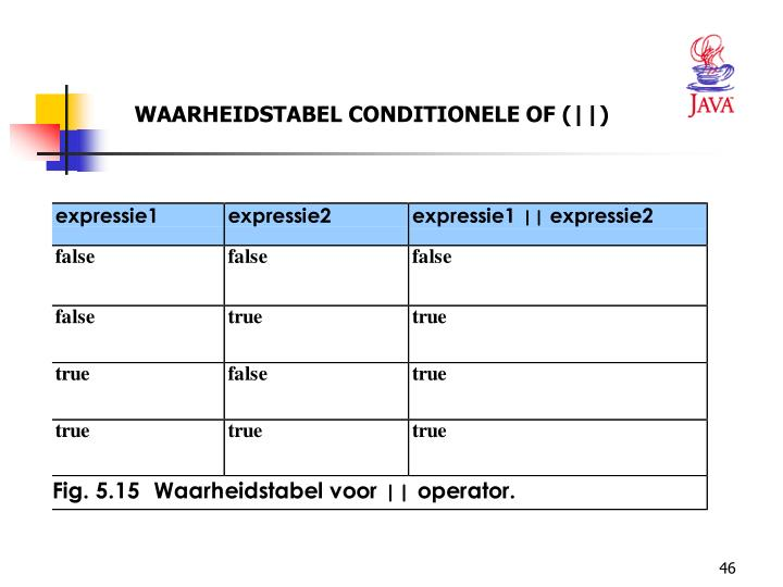 WAARHEIDSTABEL CONDITIONELE OF (||)