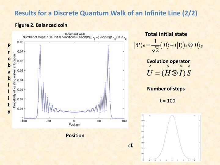Results for a Discrete Quantum Walk of an Infinite Line (2/2)