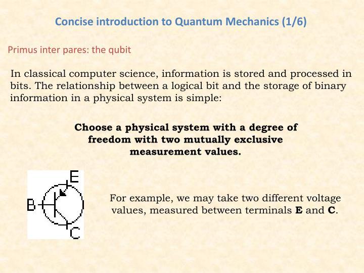 Concise introduction to Quantum Mechanics (1/6)