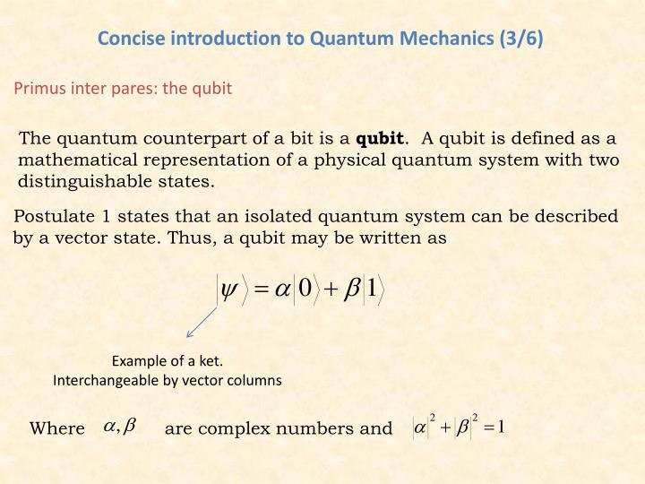 Concise introduction to Quantum Mechanics (3/6)