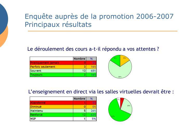 Enquête auprès de la promotion 2006-2007 Principaux résultats