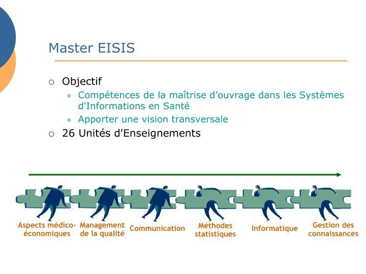 Master EISIS