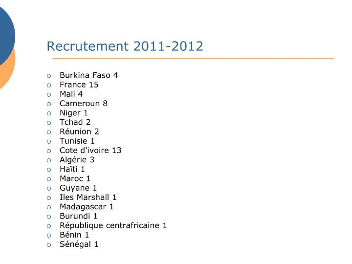 Recrutement 2011-2012