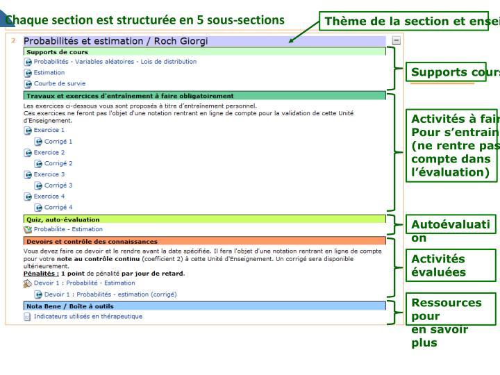 Chaque section est structurée en 5 sous-sections