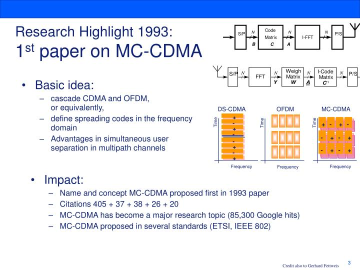 research papers mc cdma Ramya santhanakrishnan studies communication engineering fig 1 spectrum of mc-cdma signal: ai before modulación by pn-code, b) after modulation by pn-code, c) after channel transmitter model shown in fig 2 is the model of the transmitter.