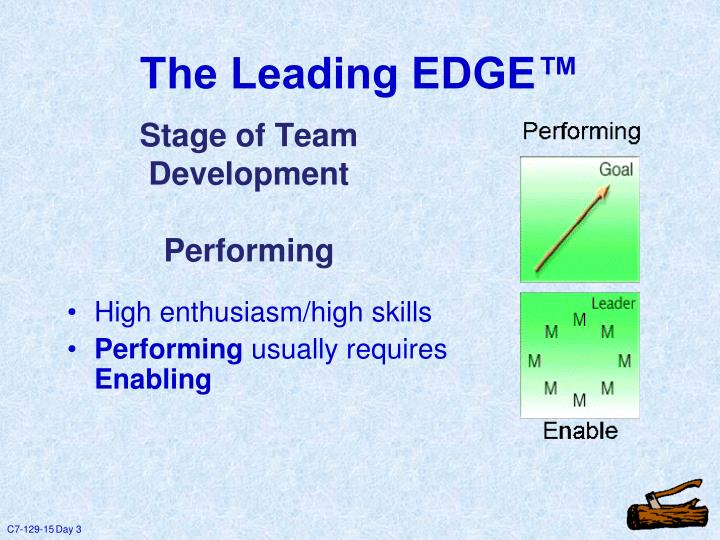 The Leading EDGE™