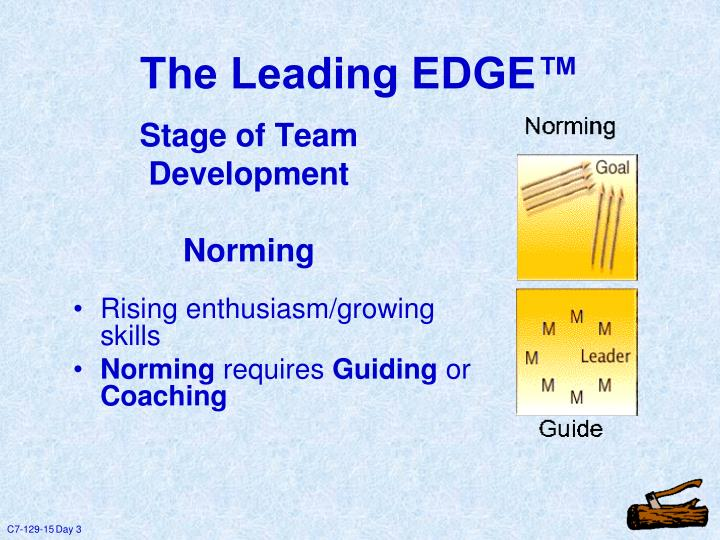 Stage of Team Development