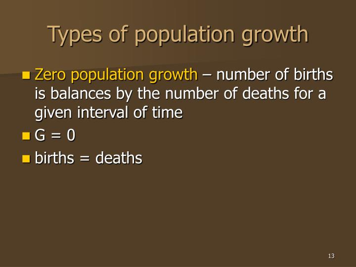Types of population growth