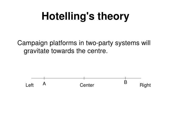Hotelling's theory
