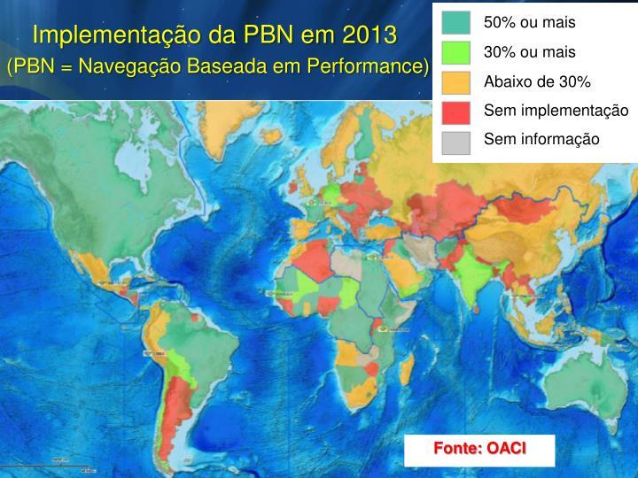 Implementação da PBN em 2013