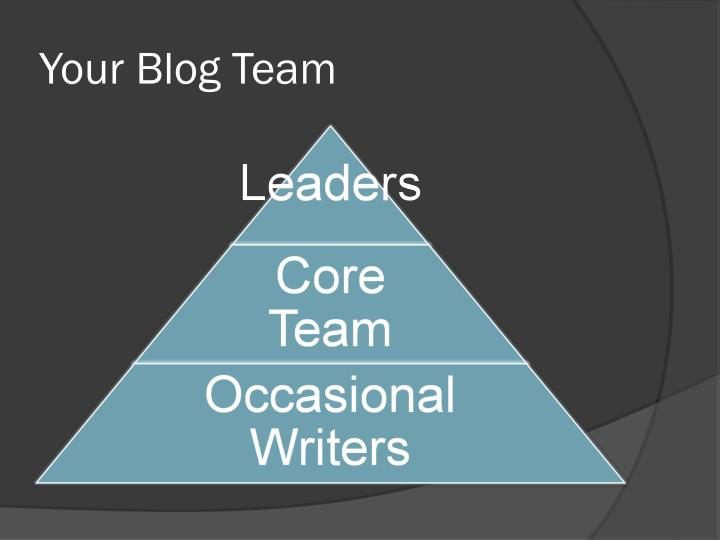 Your Blog Team