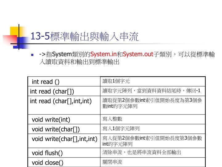13-5標準輸出與輸入串流