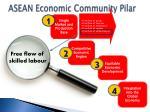 asean economic community pilar