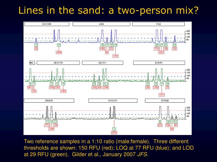 Lines in the sand: a two-person mix?