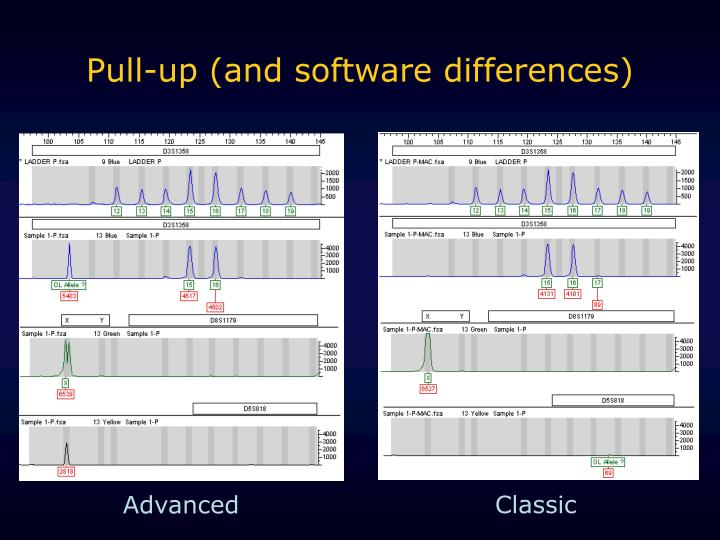 Pull-up (and software differences)