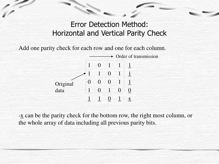 Error Detection Method: